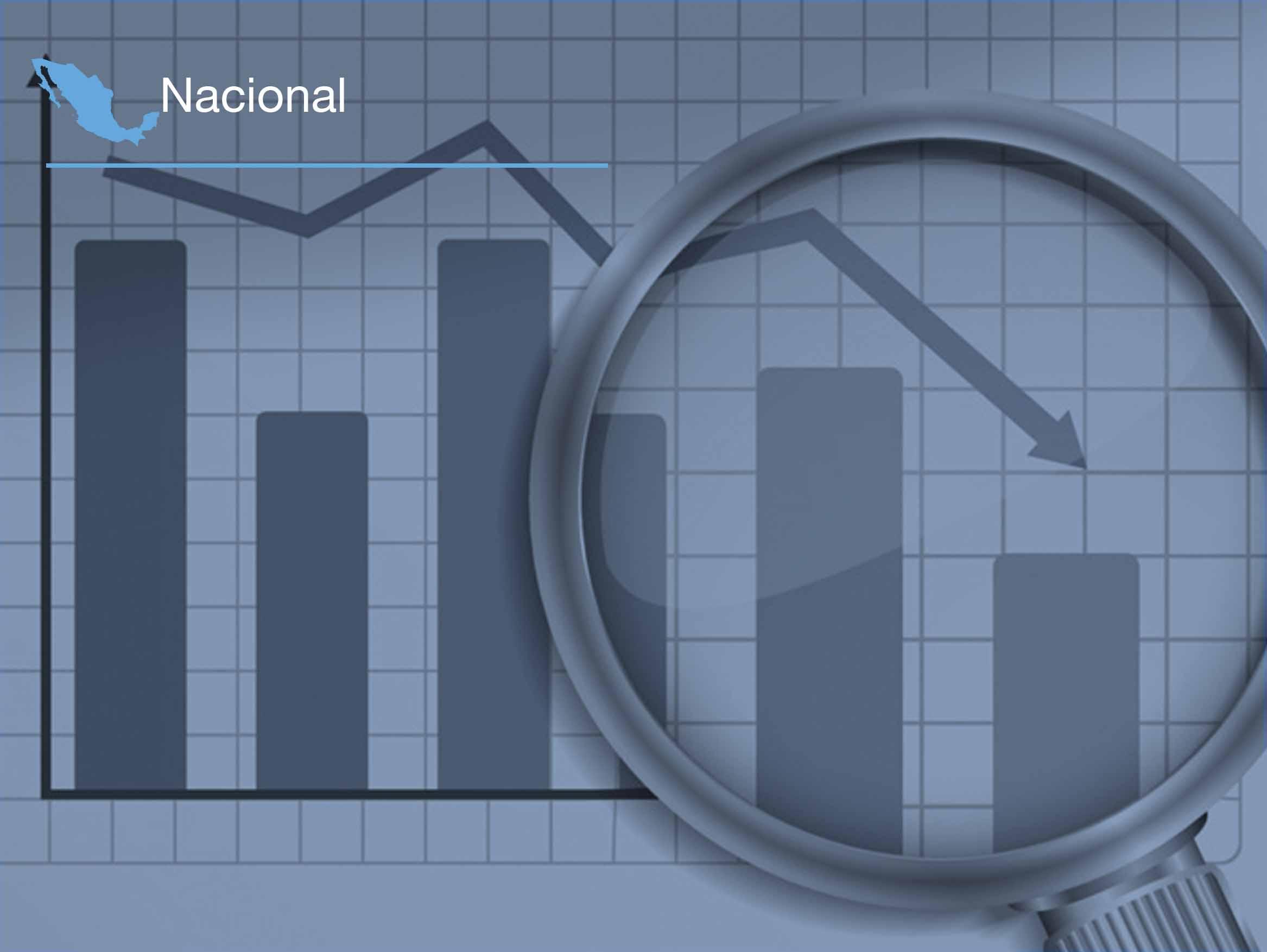 noticias index